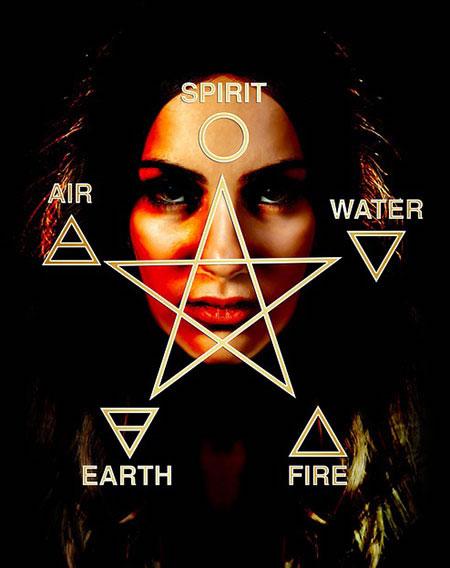 Les cinq éléments en magie élémentale