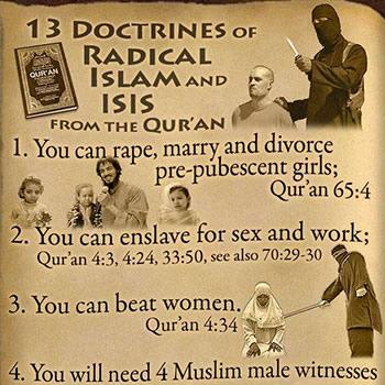 Barbarie du Coran