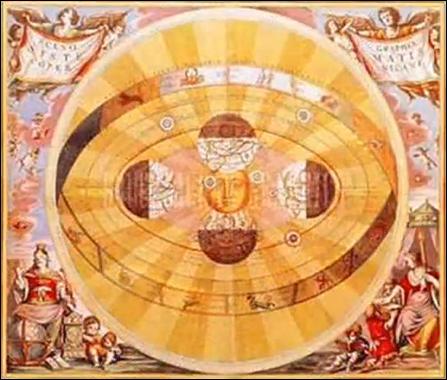 Les planètes et les signes du zodiaque