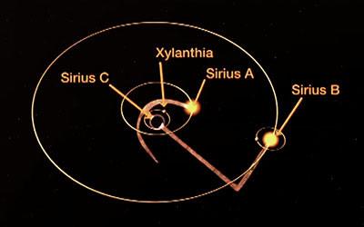 Orbite de Sirius
