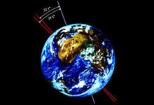 L'axe de la Terre